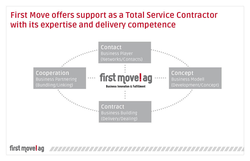 first move!ag - Services